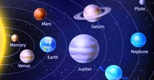 Urutan-Nama,-Macam-Macam-&-Jenis-Jenis-Planet